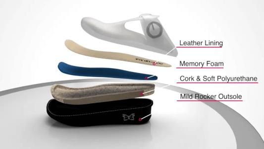 Best Nursing Shoes for Flat Feet in