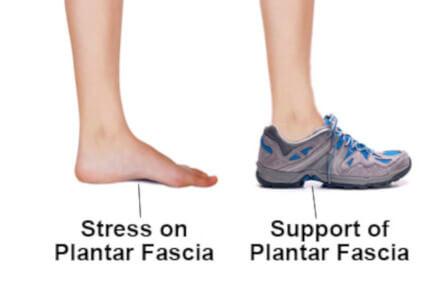 best plantar fasciitis work boots