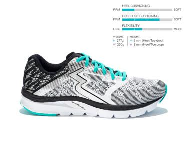 Achilles shoes