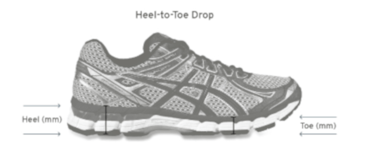 cushioning achilles tendon shoes