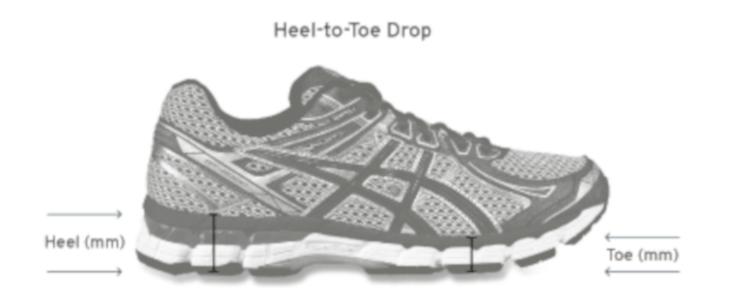cushioning achilles tendon shoes